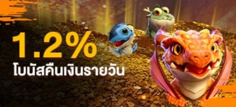 【Entaplay】รับเงินคืน สูงสุด 1.2% ทุกวัน! ไม่จำกัด!